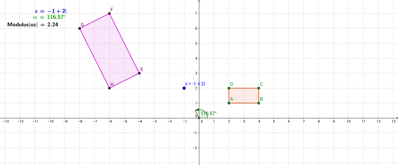 Rotation of Rectangle using Complex Numbers