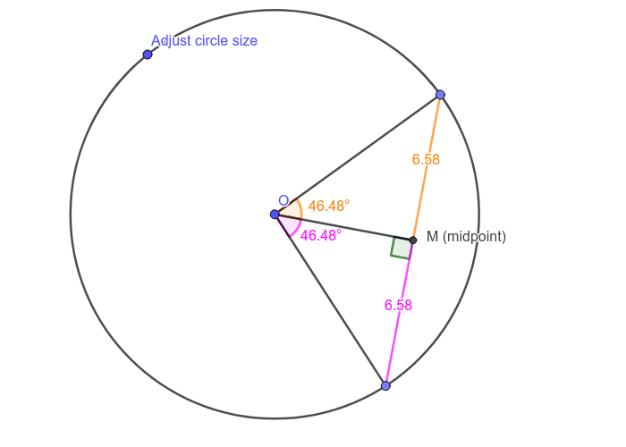 The perpendicular from the centre of the circle to the chord bisects both the chord and the angle at the centre. Press Enter to start activity