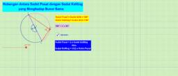 Modul 16_Hubungan Sudut Pusat Sudut Keliling_Catur Fatmawati_SMPN 6 PPU