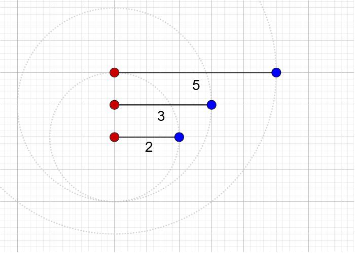 과제3. 주어진 세 변의 길이로 삼각형을 만들 수 있나요? 삼각형을 만들 수 있는지 확인해 보세요. 활동을 시작하려면 엔터키를 누르세요.
