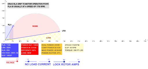 Motor Circle Diagram  U2013 Geogebra