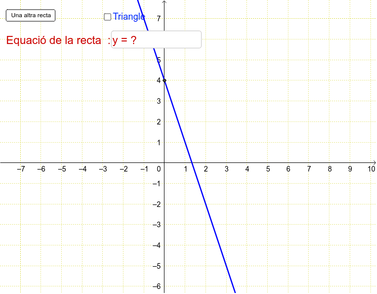 Fixa't en el pendent i en l'ordenada a l'origen i entra l'expressió de la recta. Prem el botó per veure'n més. Press Enter to start activity