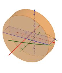 Kappale pyörähtää suoran x=-1 suhteen