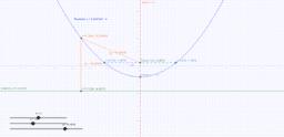 Vertical Parabola