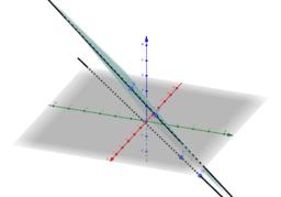 Plano paralelo a una recta que contiene a otra