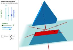 Eixos de simetria i rotació - Tetraedre