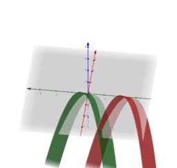 Quadratische Gleichung mit drei Unbekannten - Transformationen