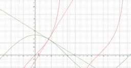 Golden ratio with trigonometric functions
