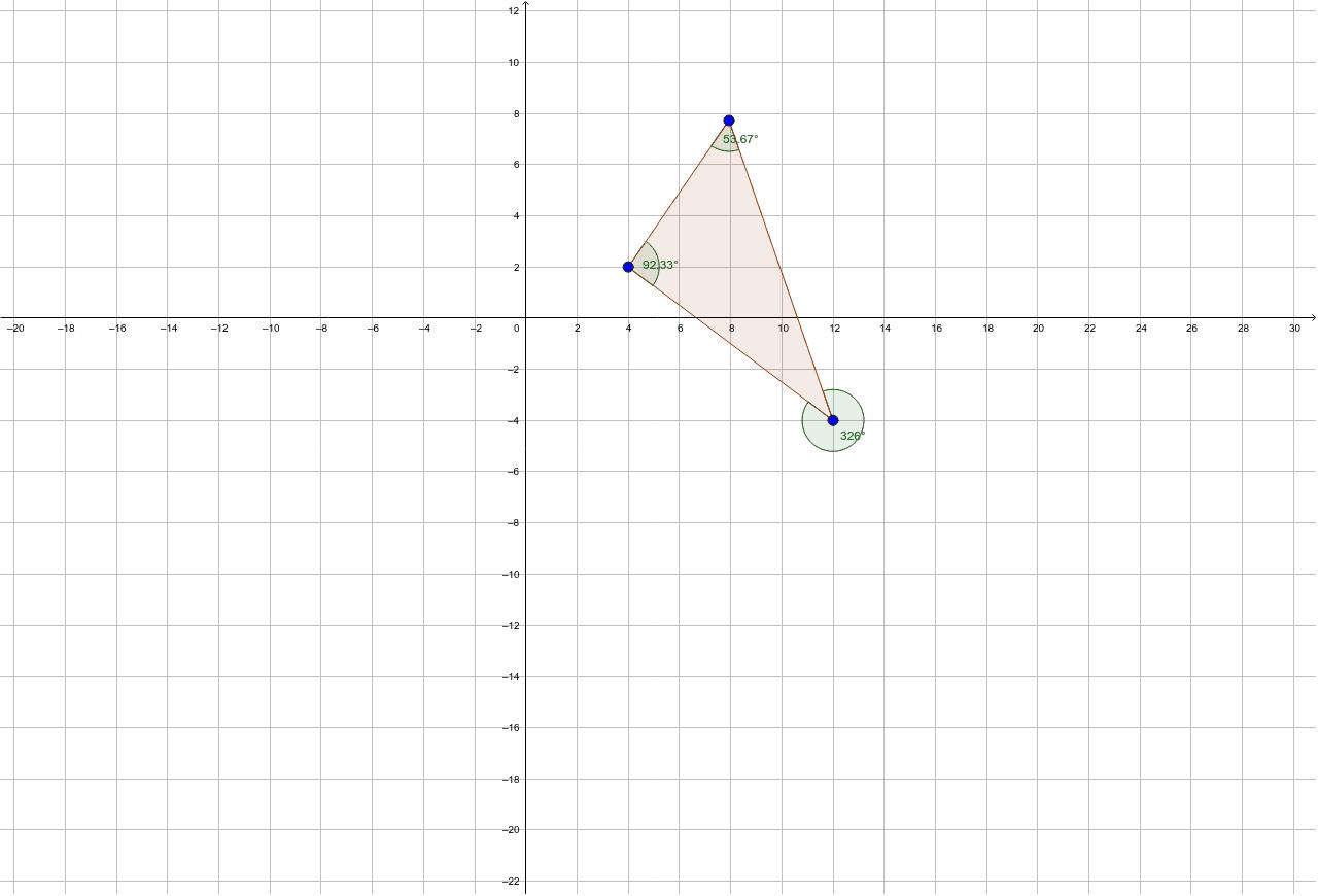 Sortu hiruki isoszele bat. Honako puntuekin: A (4-2), B (8-8), D (12- -4). Onodren kalkulatu hauen angeluak, A eta B barrutik eta D kanpotik