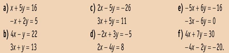 Zadatak 6: Sustave riješi metodom suprotnih koeficijenata u bilježnicu.