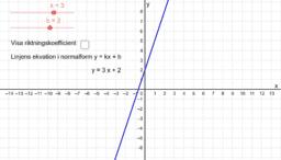 Linjens ekvation