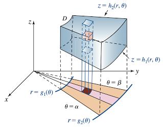 Cambio de variable: coordenadas cilíndricas