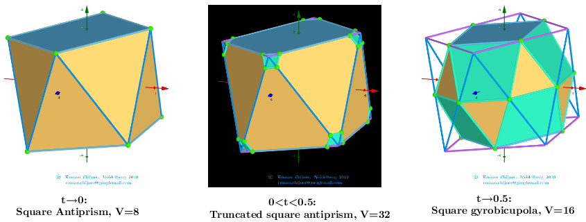 [size=85][url=http://dmccooey.com/polyhedra/SquareAntiprism.html]http://dmccooey.com/polyhedra/SquareAntiprism.html[/url] [url=https://en.wikipedia.org/wiki/Truncated_square_antiprism]https://en.wikipedia.org/wiki/Truncated_square_antiprism[/url] [url=http://dmccooey.com/polyhedra/SquareGyrobicupola.html]http://dmccooey.com/polyhedra/SquareGyrobicupola.html[/url][/size]