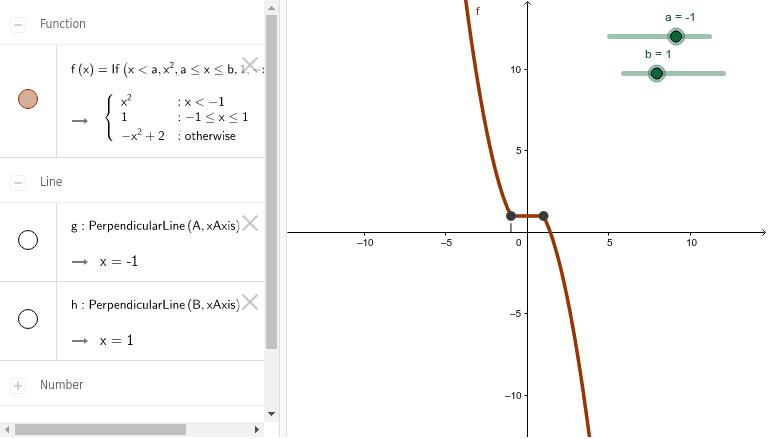 Exemplo de uma função definida por partes, que foi construída digitando-se no campo de entrada o comando Se[x<a,x²,a<=x<=b,1,-x²+2]
