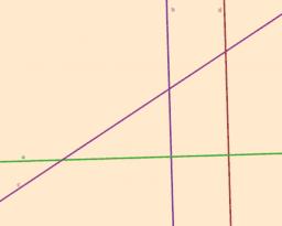 Geometrija 3.razred