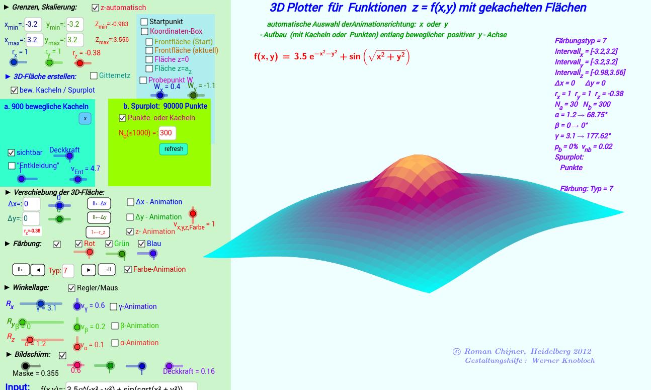 Plotter für Funktionen z = f(x,y) mit gekachelten Flächen