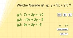 Lineare Funktionen - a, b, c