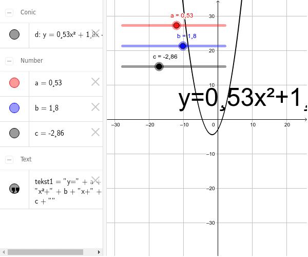 Grafiek van de functie ax²+bx+c