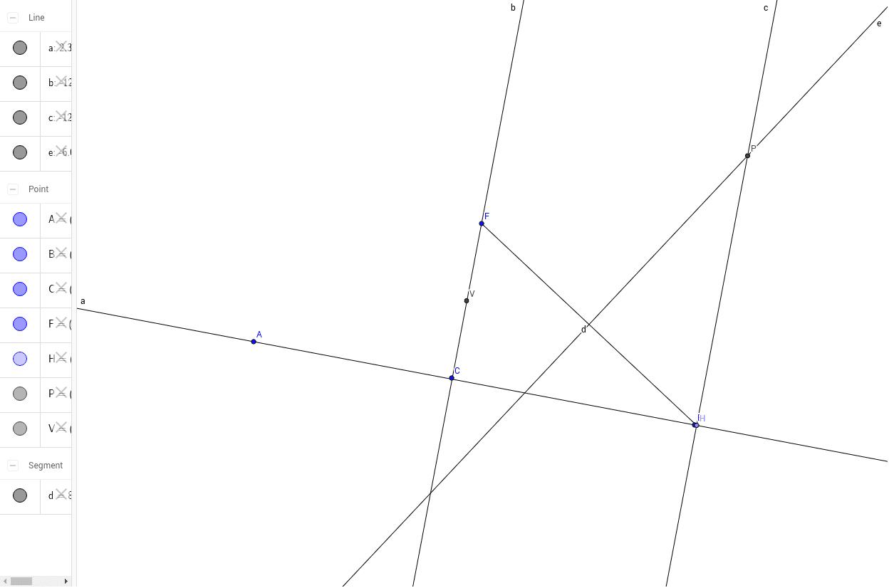 Costruzione del grafico di una parabola