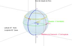 Coordenadas geográficas na esfera terrestre