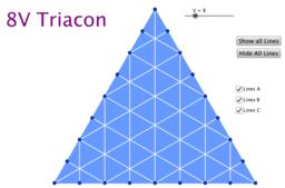 Triacon Sub-Division