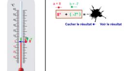 Addition d'entiers relatifs (thermomètre)