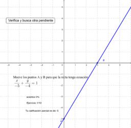 Forma simétrica de la recta