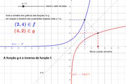 Função logarítmica: inversa da função exponencial