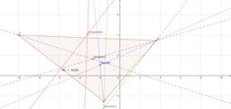 Puntos y rectas notables de un triángulo 2G