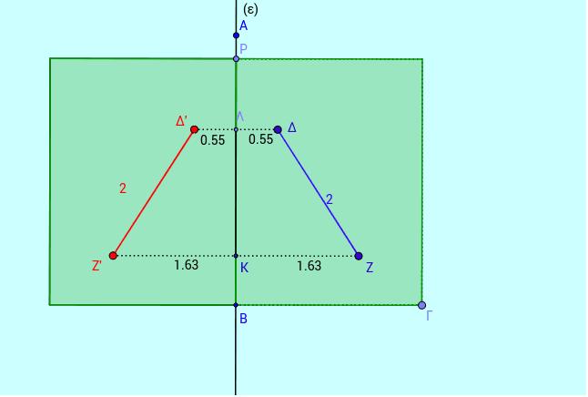 Συμμετρία προς άξονα ευθυγραμμου τμήματος