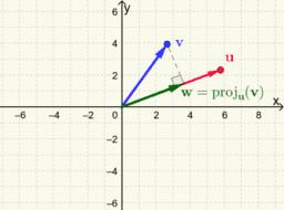UNSW MATH1131/1231 Algebra material