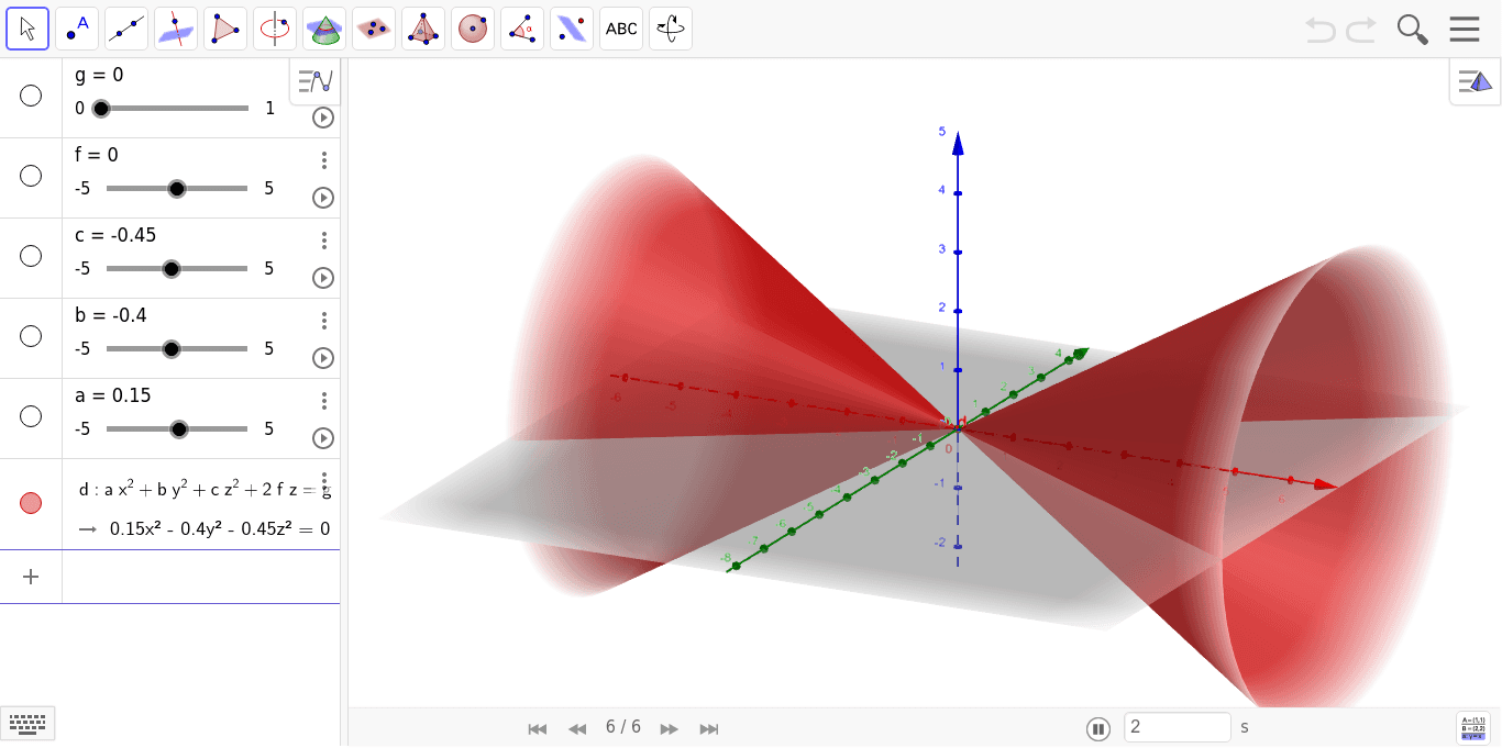 ax^2+by^2+cz^2+2fz=g で2次曲面を全て分類できる。g=0か1。g=1,c=0,fを変えると放物面が現われる。 ワークシートを始めるにはEnter キーを押してください。