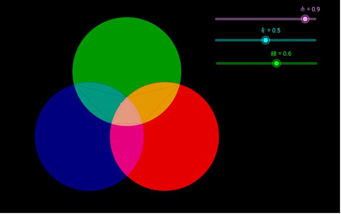 30倍のスコープで液晶を拡大してみると、3つの色でできていることがわかる。
