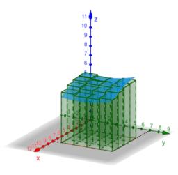 Soma de Riemann