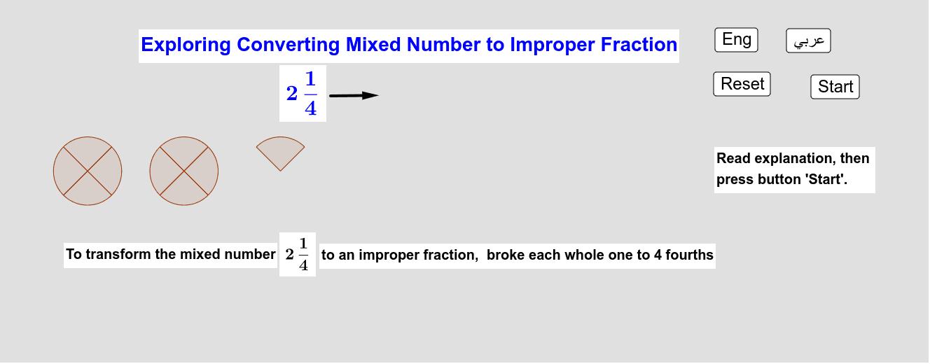 Exploring Converting Mixed Number To Improper Fraction      استكشاف تحويل العدد الكسري إلى كسر زائد