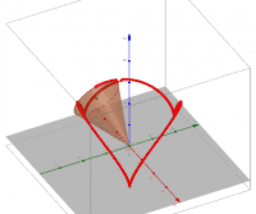 A cycloid of cone