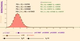 Distribució binomial