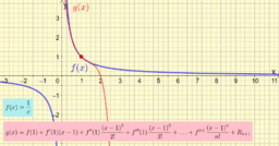 Rozvoj funkce 1/x v bodě x0=1