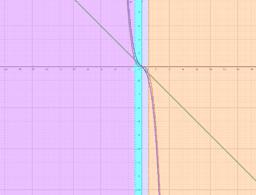 suma de funciones A