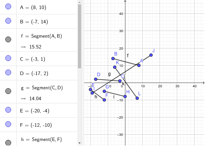 (L2) Find the slopes of the lines through each pair of points Press Enter to start activity