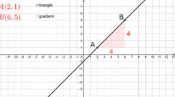Straight Line Gradient
