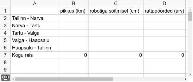 Kasuta mõõtkava ja täida tabel (rattapöörete arvu kasutad ka robotiga programmeerimisel)