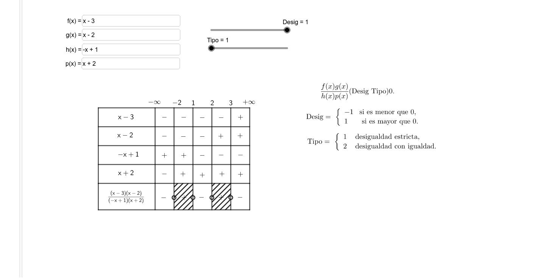 Tabla con cuatro términos: (fh)/(hp) Presiona Intro para comenzar la actividad