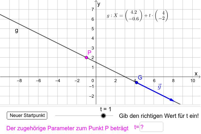 """Übung 2: Verändere nun für verschiedene """"Startpunkte"""" den Parameter t mit dem Schieberegler und versuche damit den Punkt P zu erreichen!"""