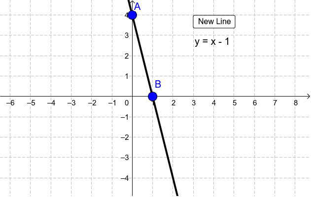 Graph the Line Press Enter to start activity