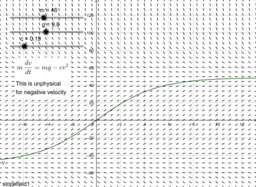 Terminal velocity (v>0 only)