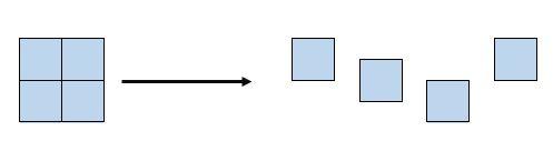 4 Quadrate aus einem Quadrat