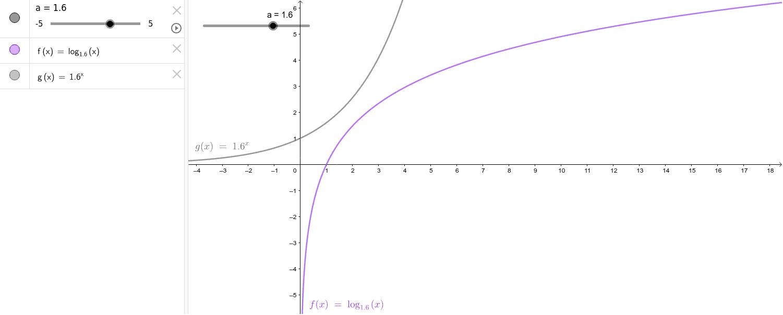 Logaritmi- ja eksponenttifunktiot