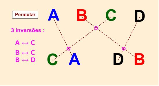 Uma maneira fácil de calcular o número de inversões numa permutação