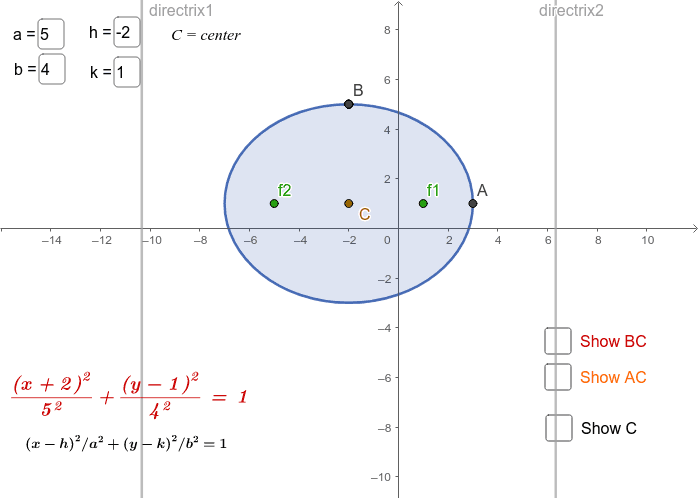 Graphing Ellipses Press Enter to start activity